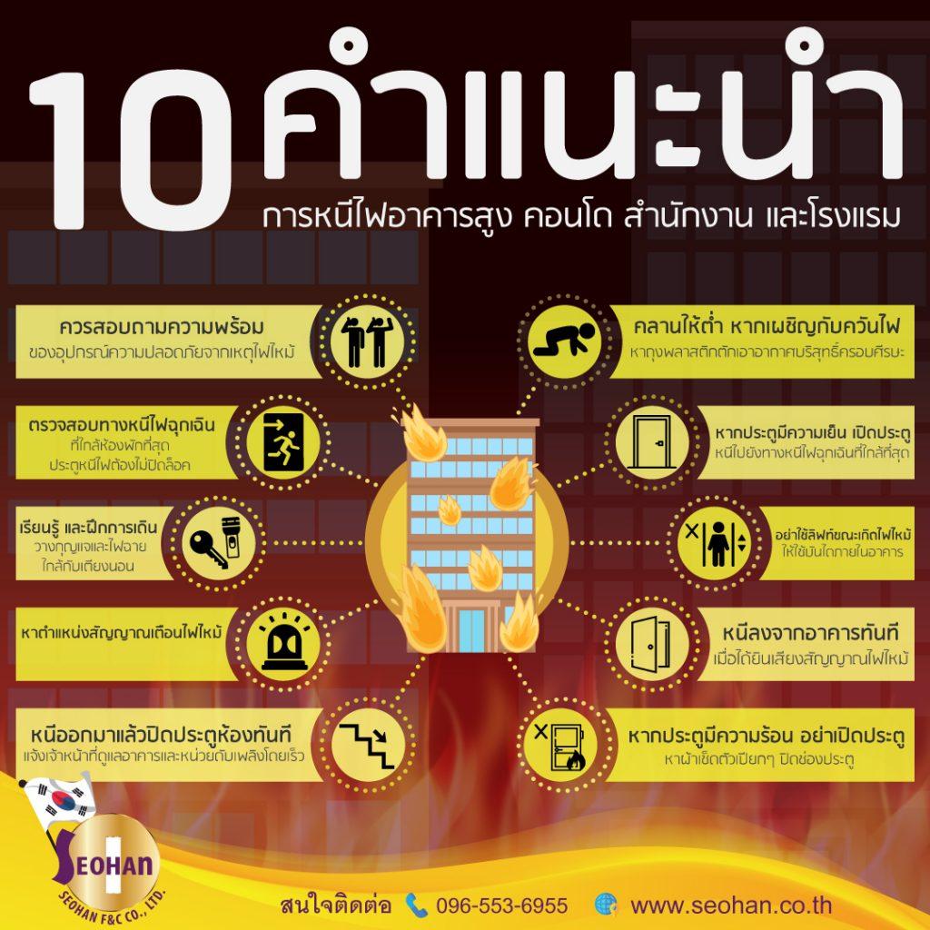 10 คำแนะนำ การหนีไฟอาคารสูง
